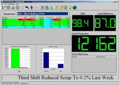 Monitoring the process precisely - Scrap figures will soon be measured at AKI